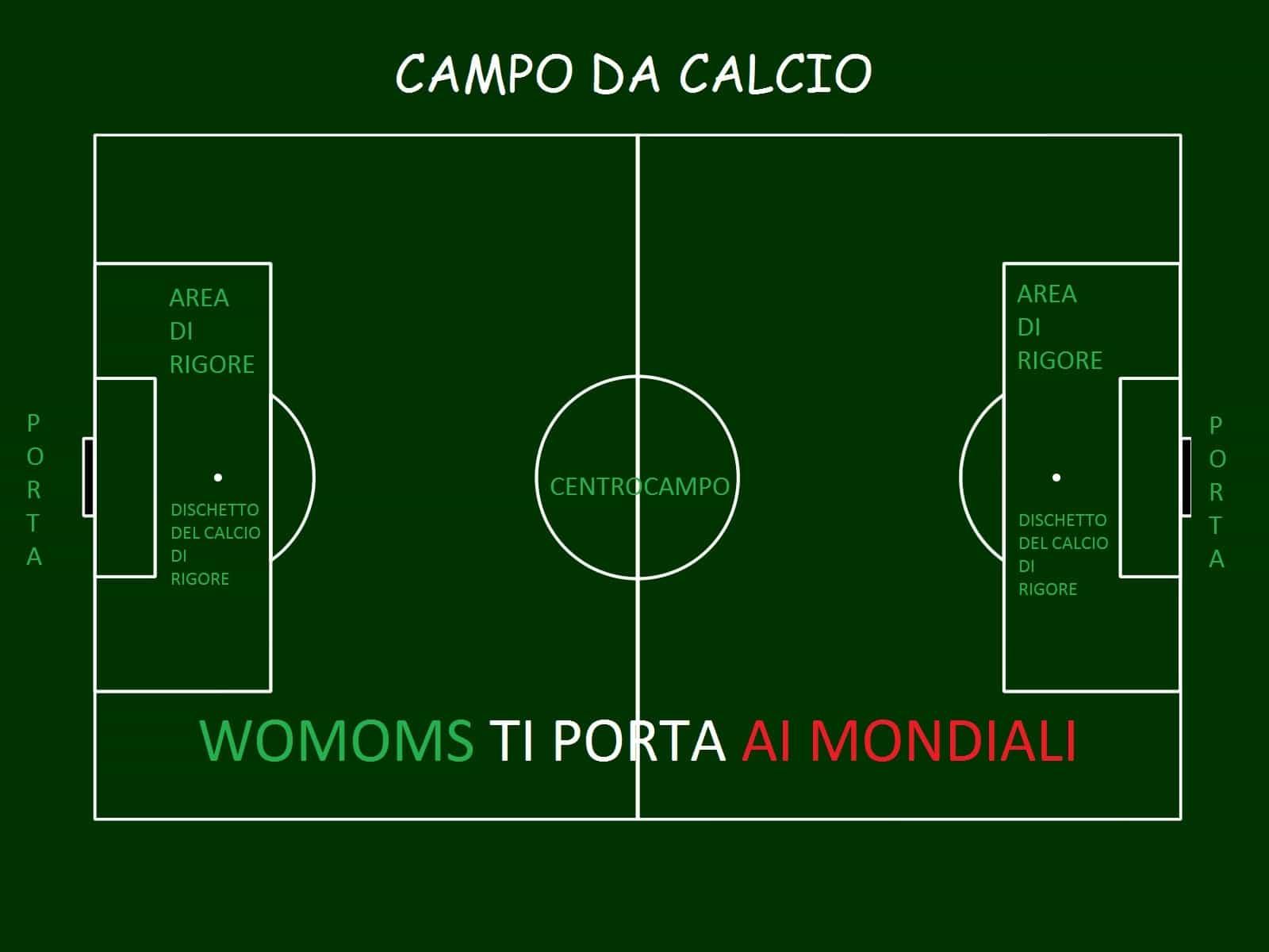 #rigoreofuorigioco