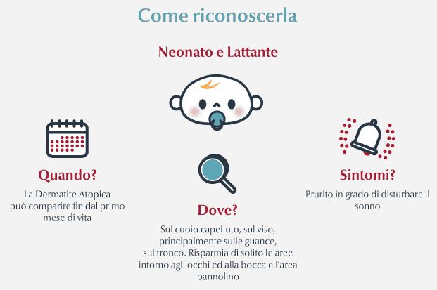 02. Dermatite Atopica