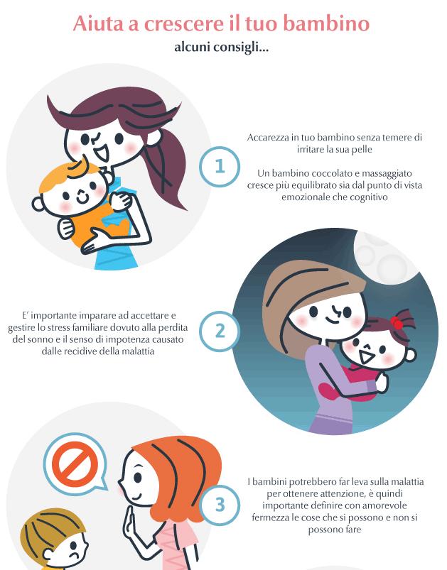 La Dermatite Atopica nel bambino