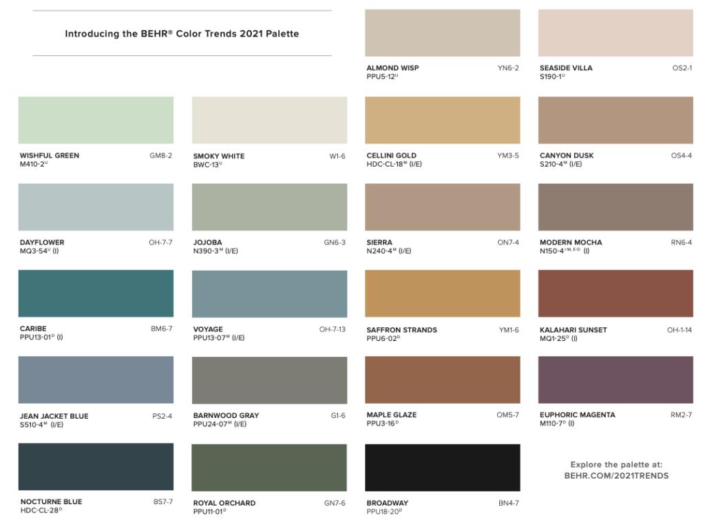 tendenze dei colori 2021