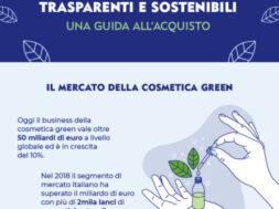 Cosmetica Green